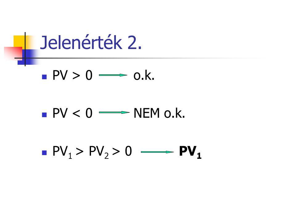 Jelenérték 2. PV > 0 o.k. PV < 0 NEM o.k.