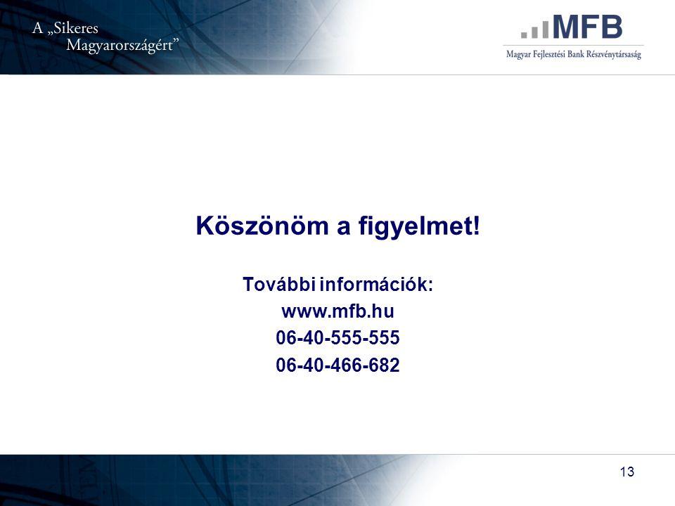 Köszönöm a figyelmet! További információk: www.mfb.hu 06-40-555-555