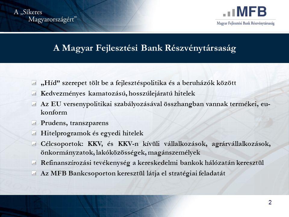 A Magyar Fejlesztési Bank Részvénytársaság