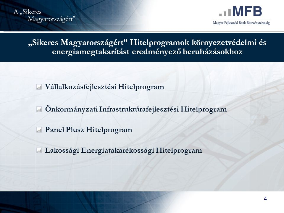 """""""Sikeres Magyarországért Hitelprogramok környezetvédelmi és energiamegtakarítást eredményező beruházásokhoz"""