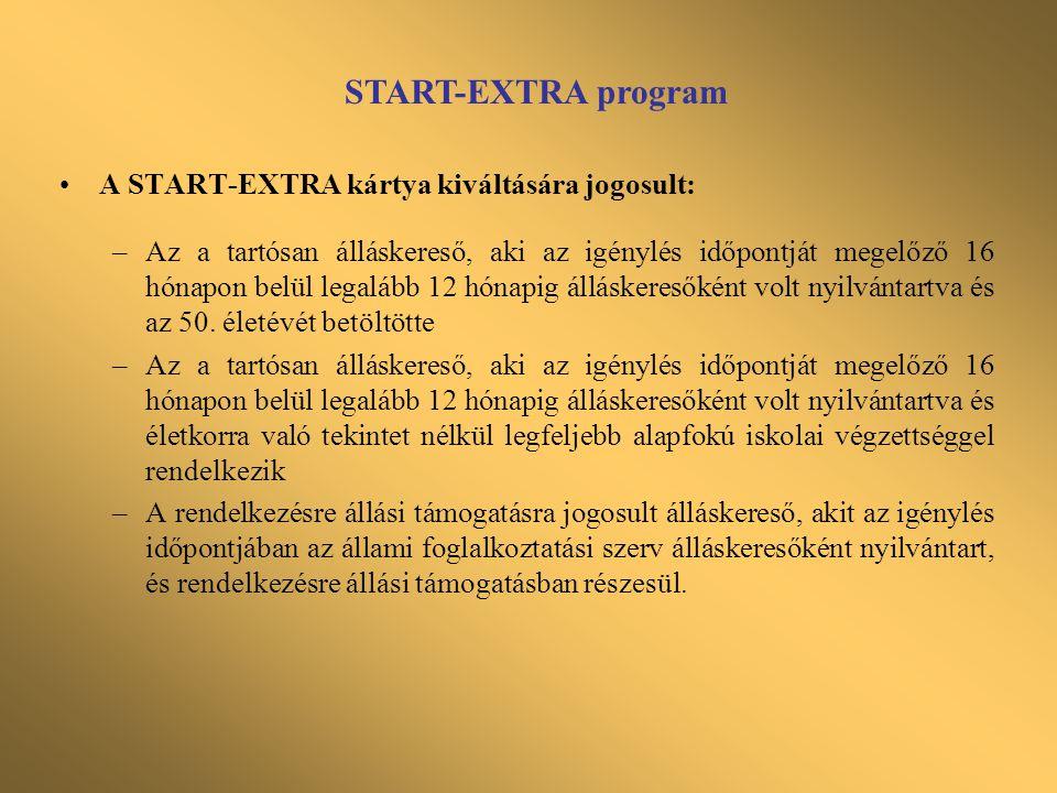 START-EXTRA program A START-EXTRA kártya kiváltására jogosult: