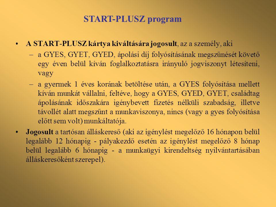 START-PLUSZ program A START-PLUSZ kártya kiváltására jogosult, az a személy, aki.