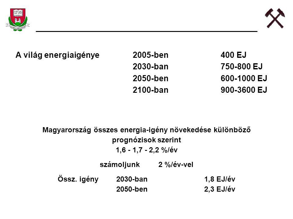 A világ energiaigénye 2005-ben 400 EJ 2030-ban 750-800 EJ