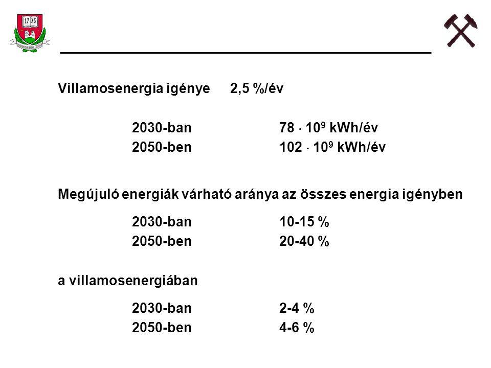 Villamosenergia igénye 2,5 %/év
