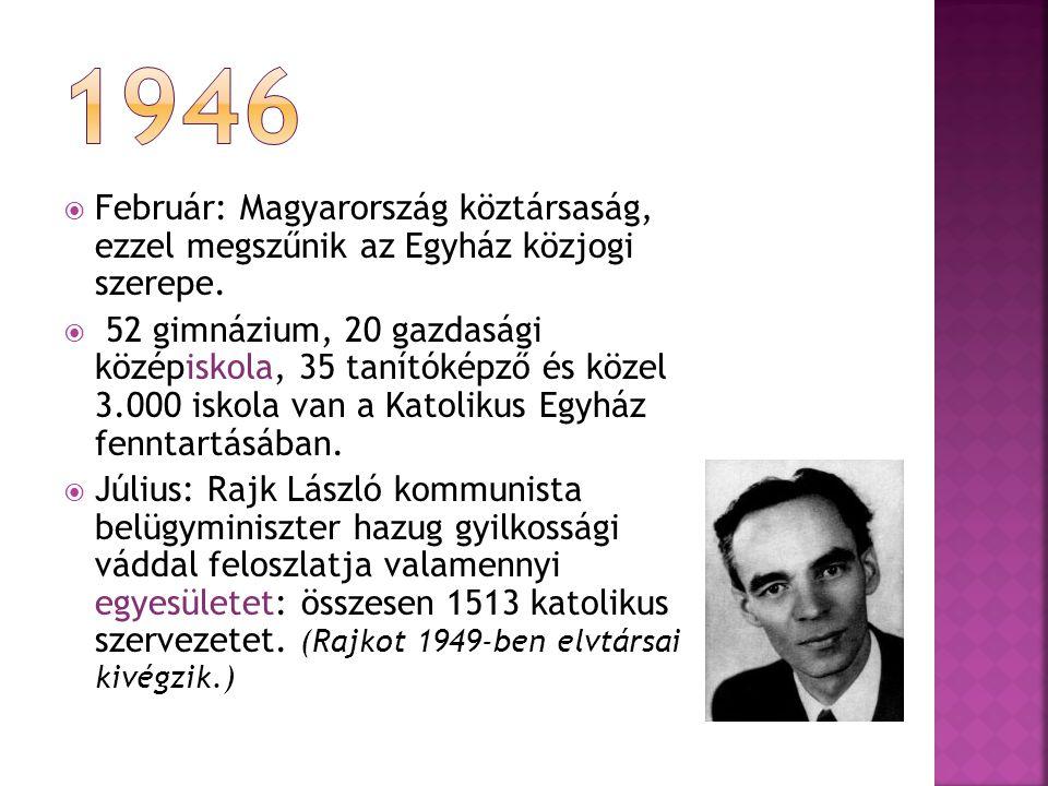 1946 Február: Magyarország köztársaság, ezzel megszűnik az Egyház közjogi szerepe.