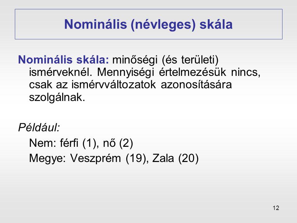 Nominális (névleges) skála