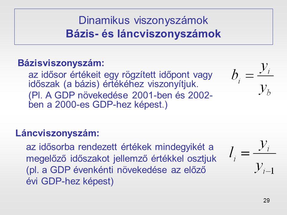 Dinamikus viszonyszámok Bázis- és láncviszonyszámok