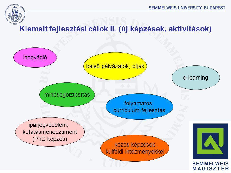 Kiemelt fejlesztési célok II. (új képzések, aktivitások)