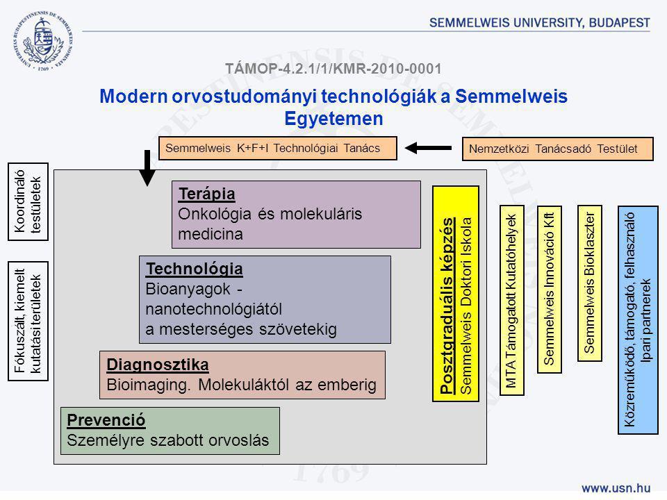 Modern orvostudományi technológiák a Semmelweis Egyetemen