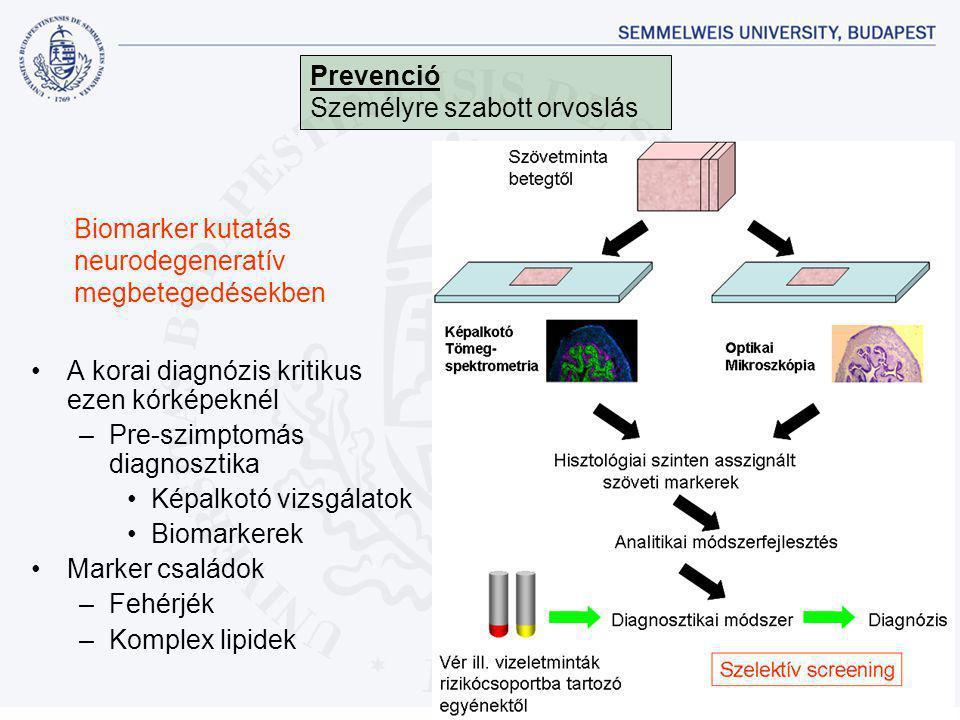 Biomarker kutatás neurodegeneratív megbetegedésekben