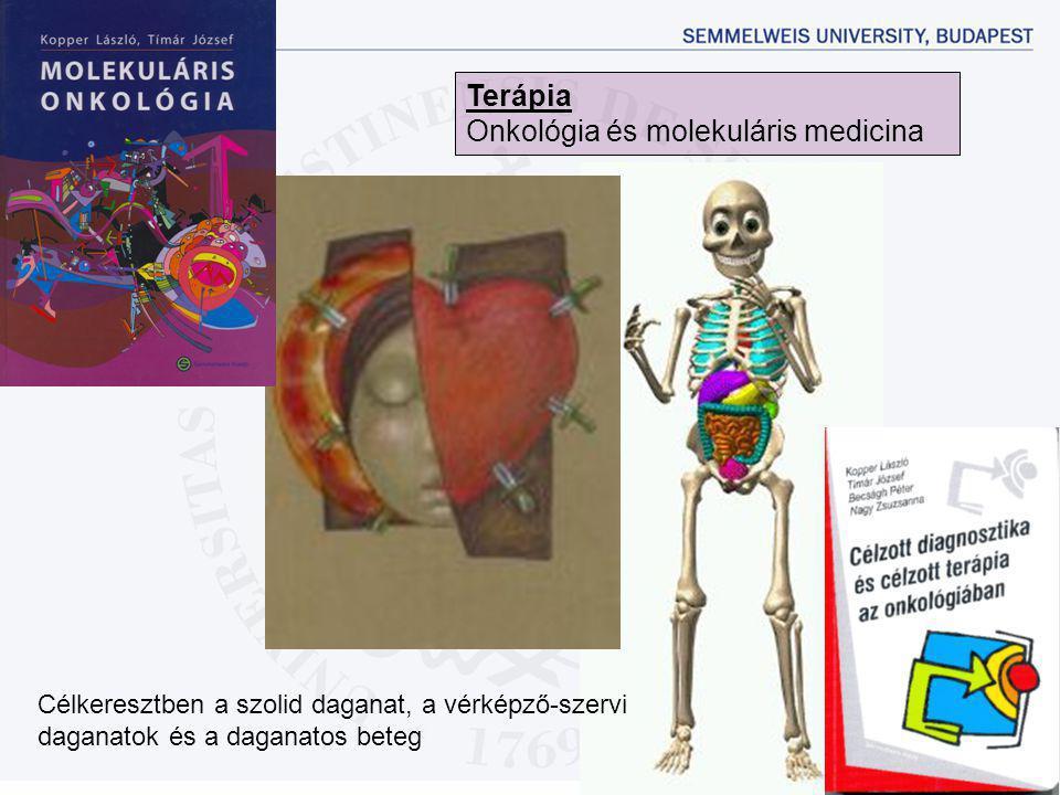Onkológia és molekuláris medicina