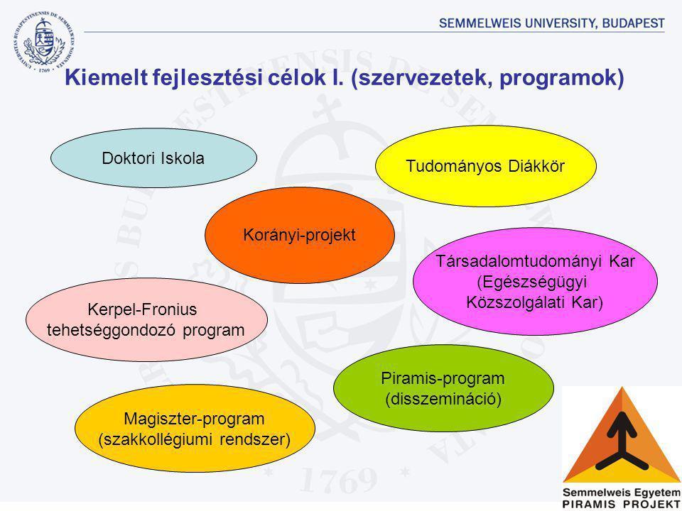 Kiemelt fejlesztési célok I. (szervezetek, programok)