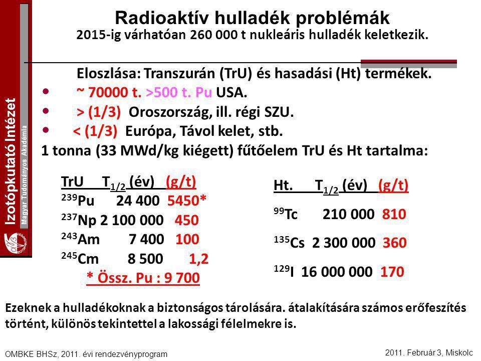 Radioaktív hulladék problémák