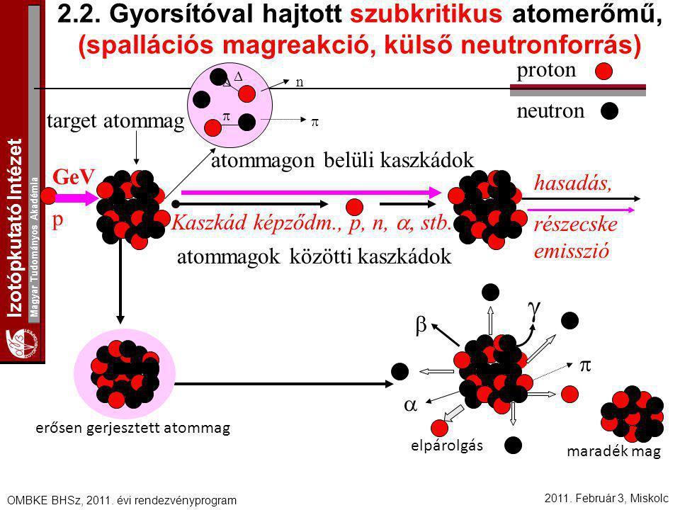 2.2. Gyorsítóval hajtott szubkritikus atomerőmű, (spallációs magreakció, külső neutronforrás)