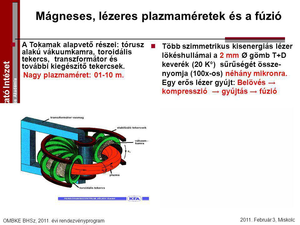 Mágneses, lézeres plazmaméretek és a fúzió