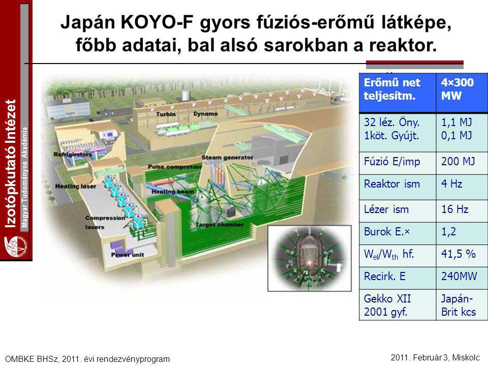 Japán KOYO-F gyors fúziós-erőmű látképe, főbb adatai, bal alsó sarokban a reaktor.