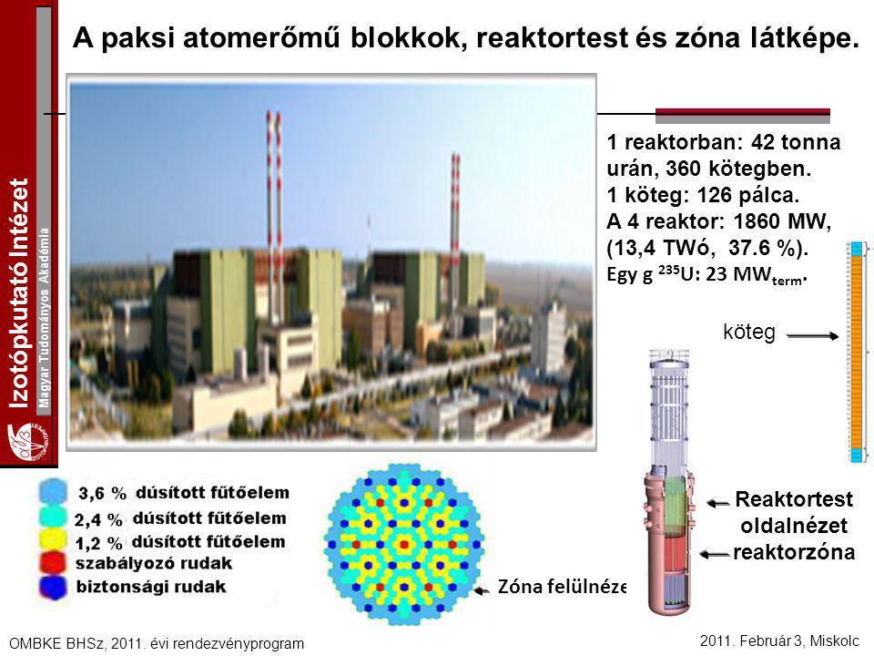 A paksi atomerőmű blokkok, reaktortest és zóna látképe.
