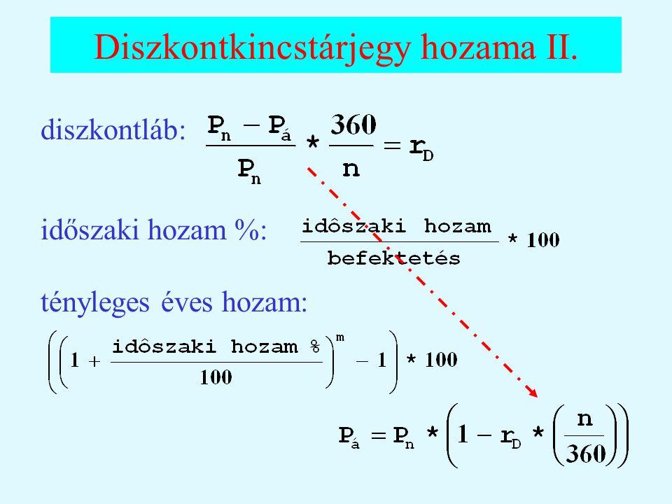 Diszkontkincstárjegy hozama II.