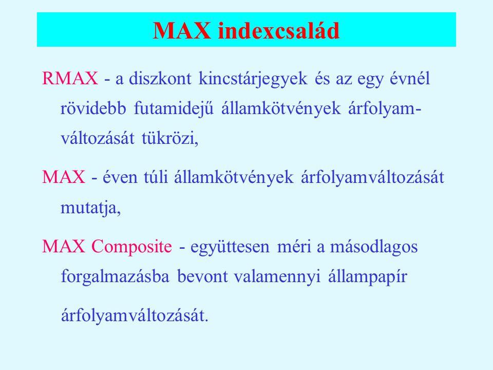 MAX indexcsalád RMAX - a diszkont kincstárjegyek és az egy évnél rövidebb futamidejű államkötvények árfolyam-változását tükrözi,