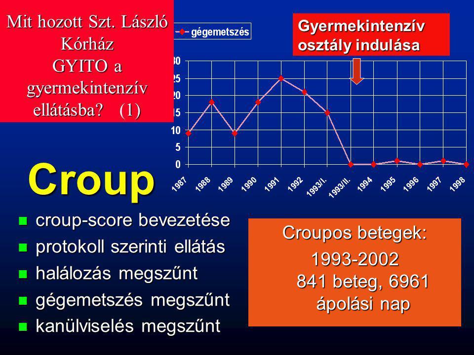 Croup Mit hozott Szt. László Kórház