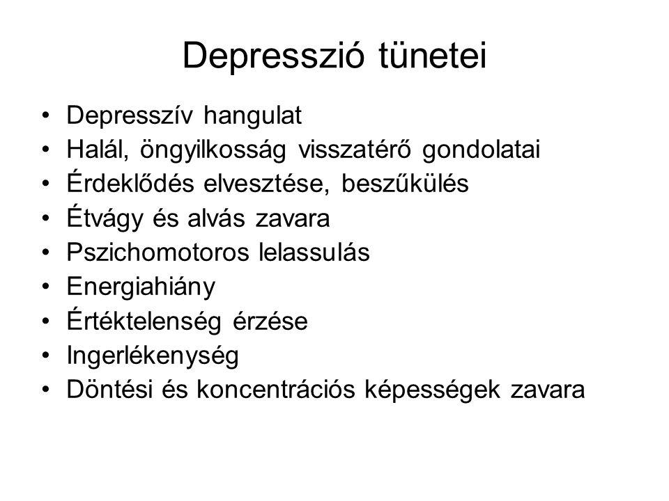 Depresszió tünetei Depresszív hangulat