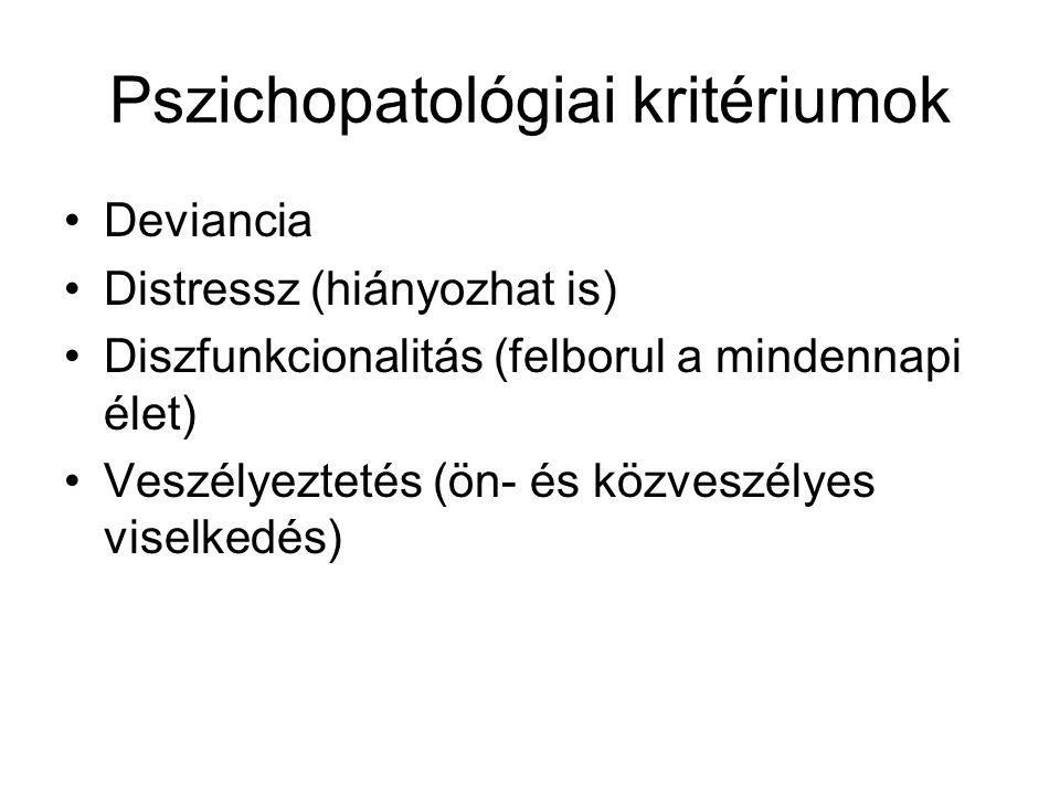 Pszichopatológiai kritériumok