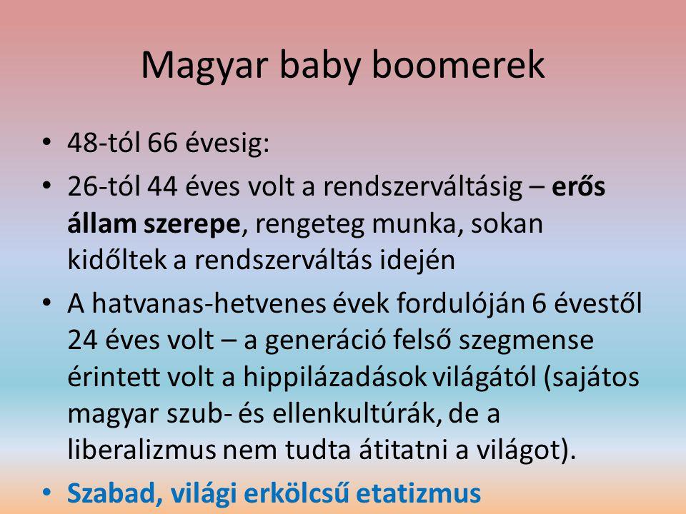 Magyar baby boomerek 48-tól 66 évesig: