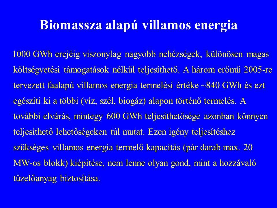 Biomassza alapú villamos energia