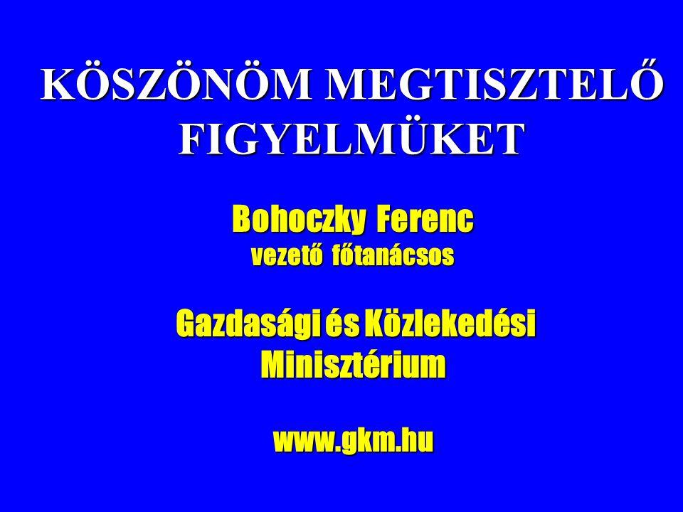KÖSZÖNÖM MEGTISZTELŐ FIGYELMÜKET Gazdasági és Közlekedési Minisztérium