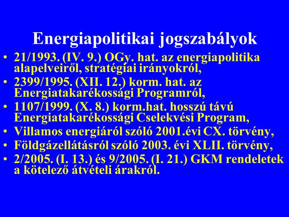 Energiapolitikai jogszabályok