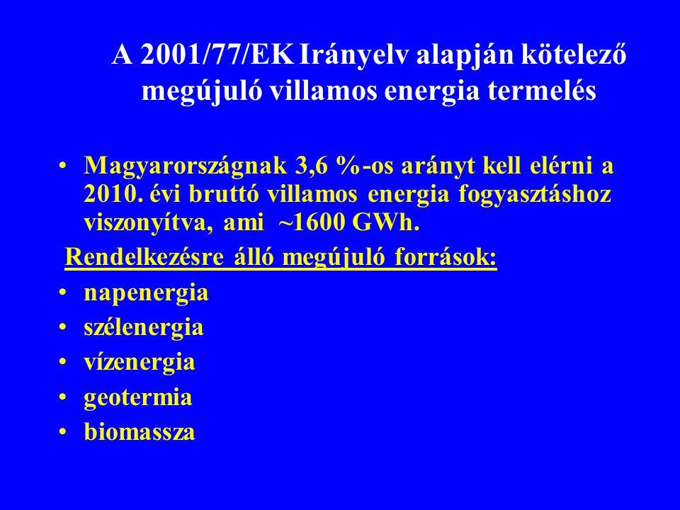 A 2001/77/EK Irányelv alapján kötelező megújuló villamos energia termelés