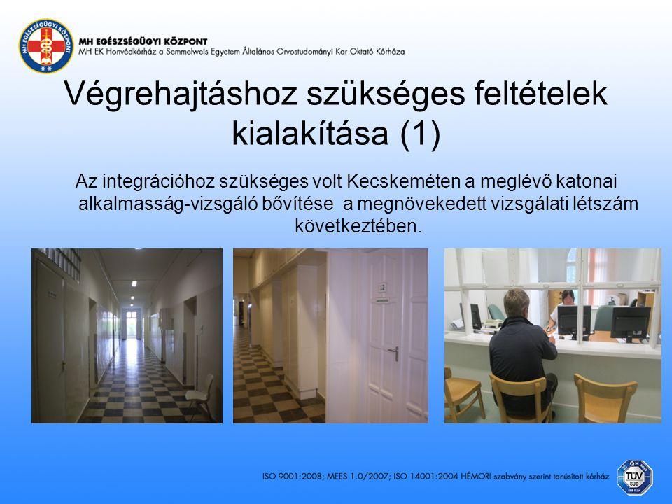 Végrehajtáshoz szükséges feltételek kialakítása (1)