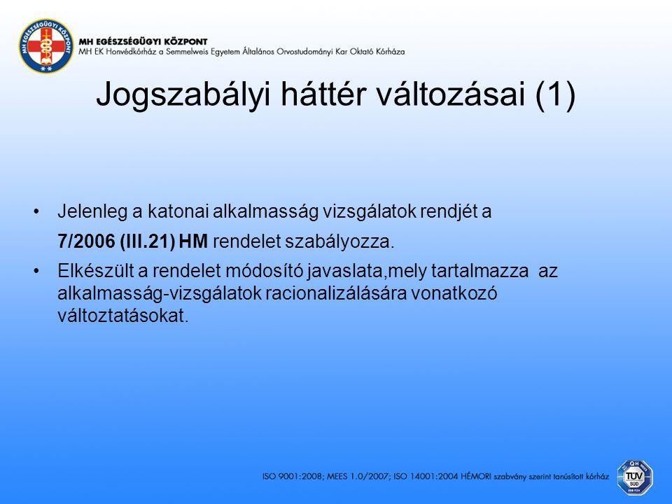 Jogszabályi háttér változásai (1)