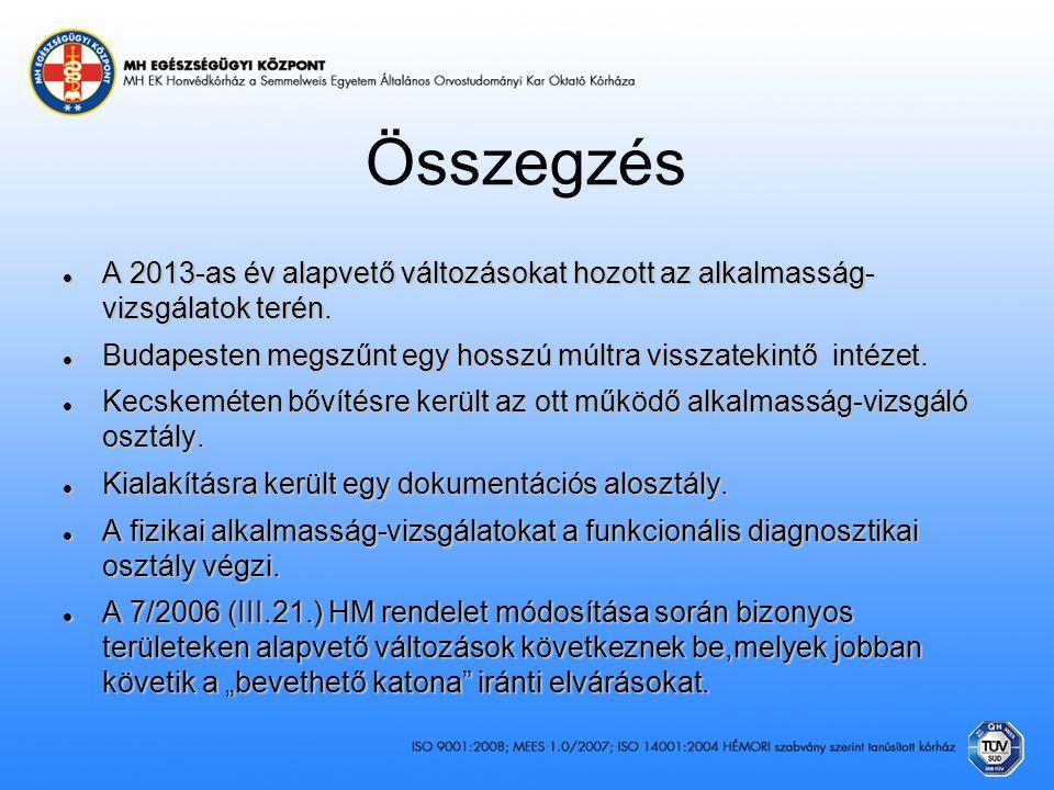 Összegzés A 2013-as év alapvető változásokat hozott az alkalmasság- vizsgálatok terén. Budapesten megszűnt egy hosszú múltra visszatekintő intézet.