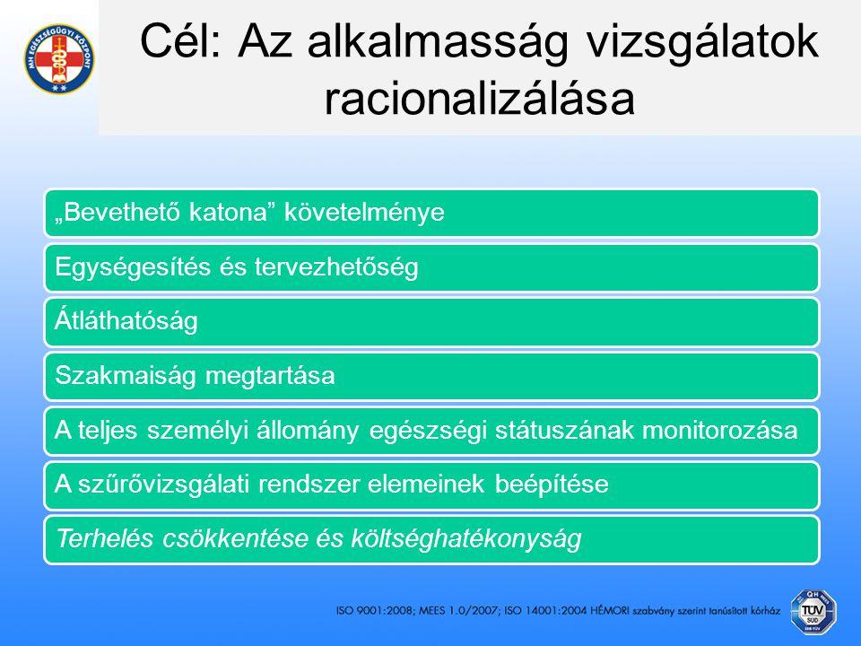 Cél: Az alkalmasság vizsgálatok racionalizálása