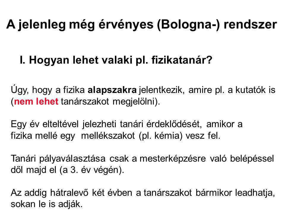 A jelenleg még érvényes (Bologna-) rendszer