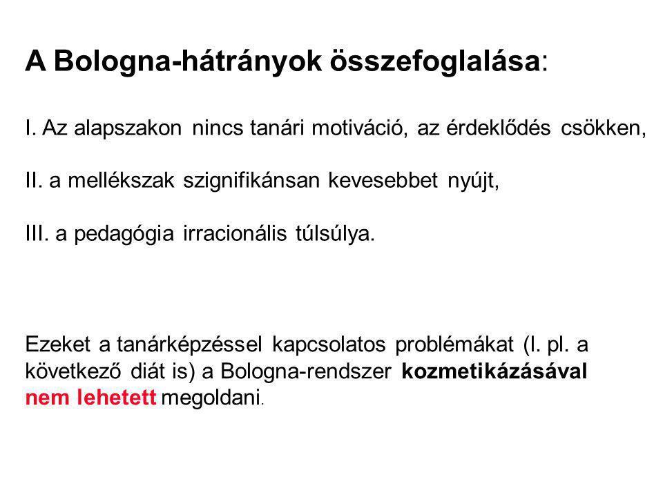 A Bologna-hátrányok összefoglalása: