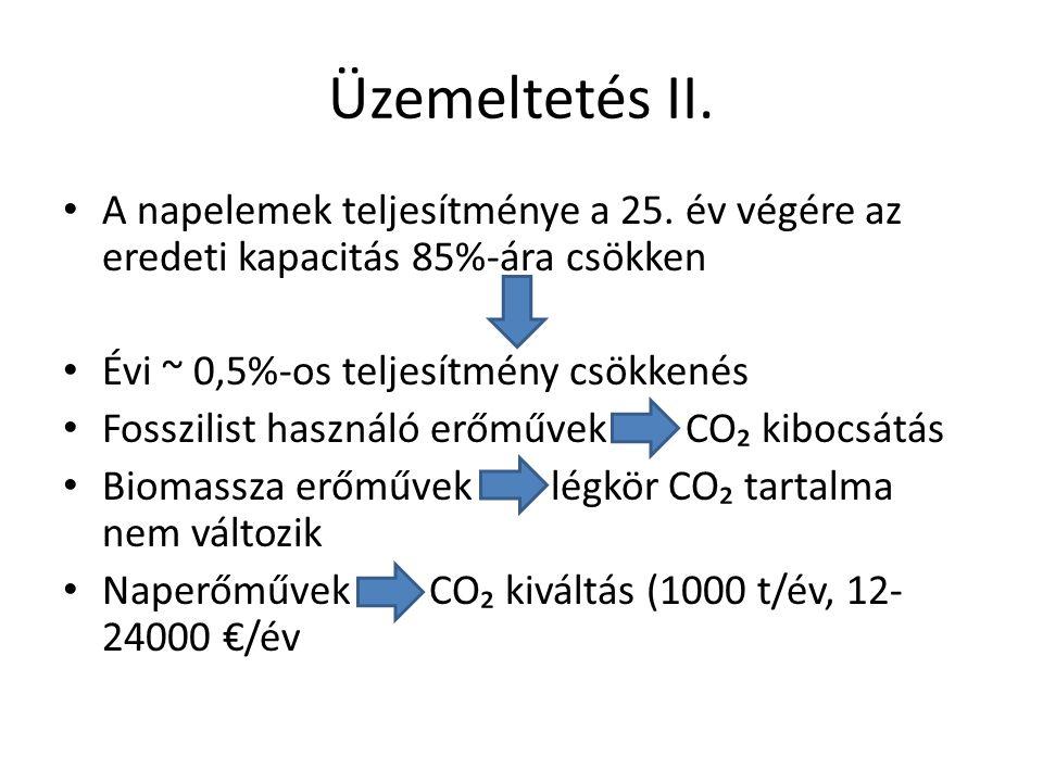 Üzemeltetés II. A napelemek teljesítménye a 25. év végére az eredeti kapacitás 85%-ára csökken. Évi ~ 0,5%-os teljesítmény csökkenés.