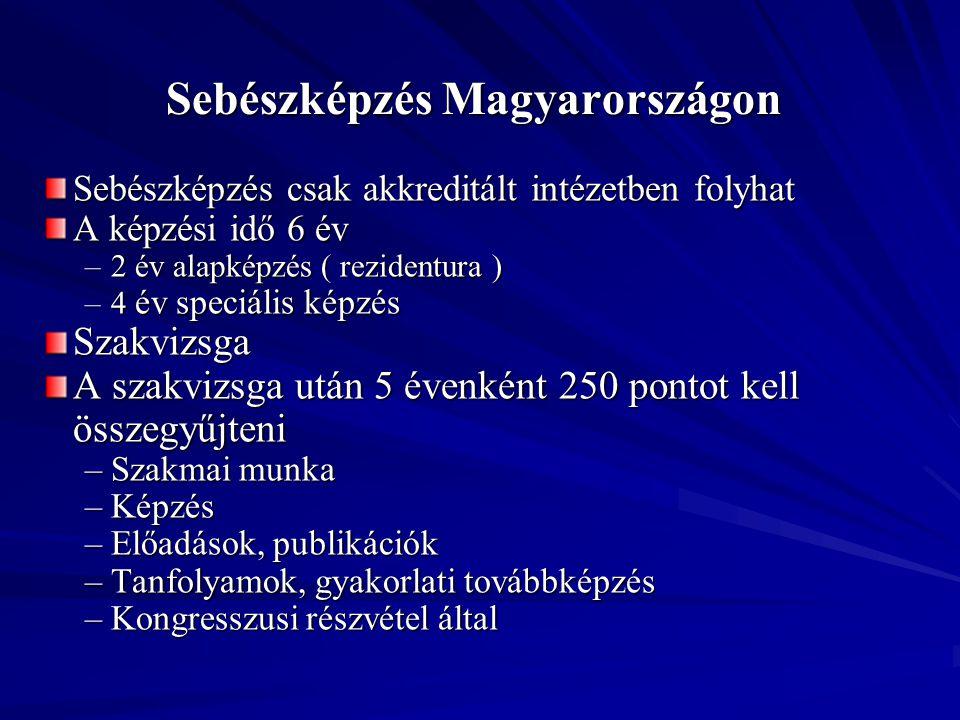 Sebészképzés Magyarországon
