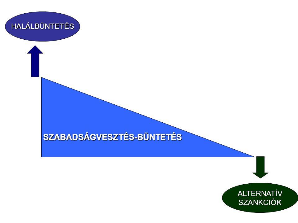 SZABADSÁGVESZTÉS-BÜNTETÉS