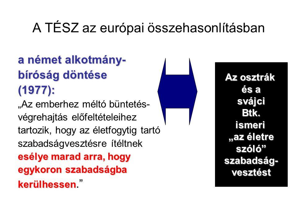 A TÉSZ az európai összehasonlításban