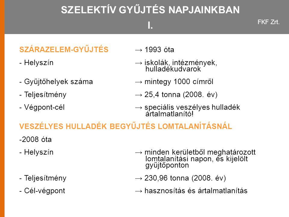 SZELEKTÍV GYŰJTÉS NAPJAINKBAN I.