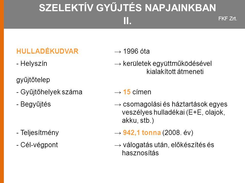 SZELEKTÍV GYŰJTÉS NAPJAINKBAN II.