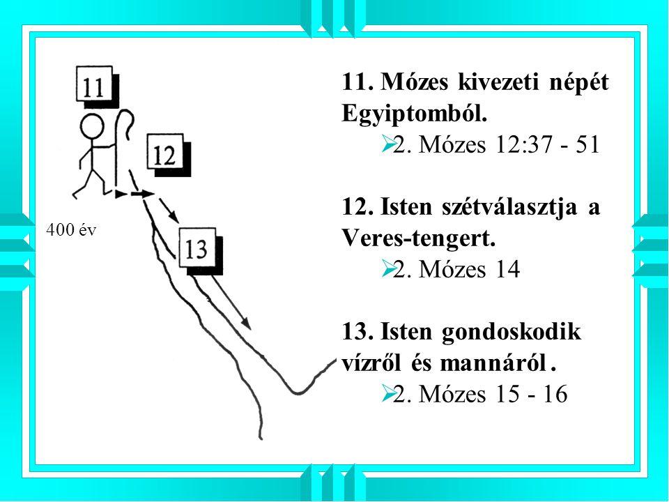 11. Mózes kivezeti népét Egyiptomból. 2. Mózes 12:37 - 51