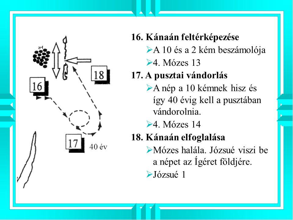 16. Kánaán feltérképezése A 10 és a 2 kém beszámolója 4. Mózes 13