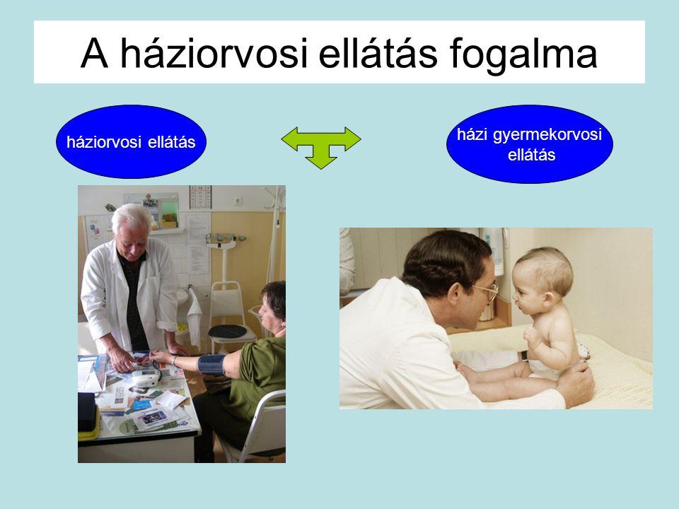 A háziorvosi ellátás fogalma