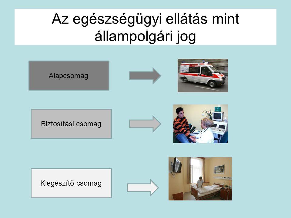Az egészségügyi ellátás mint állampolgári jog