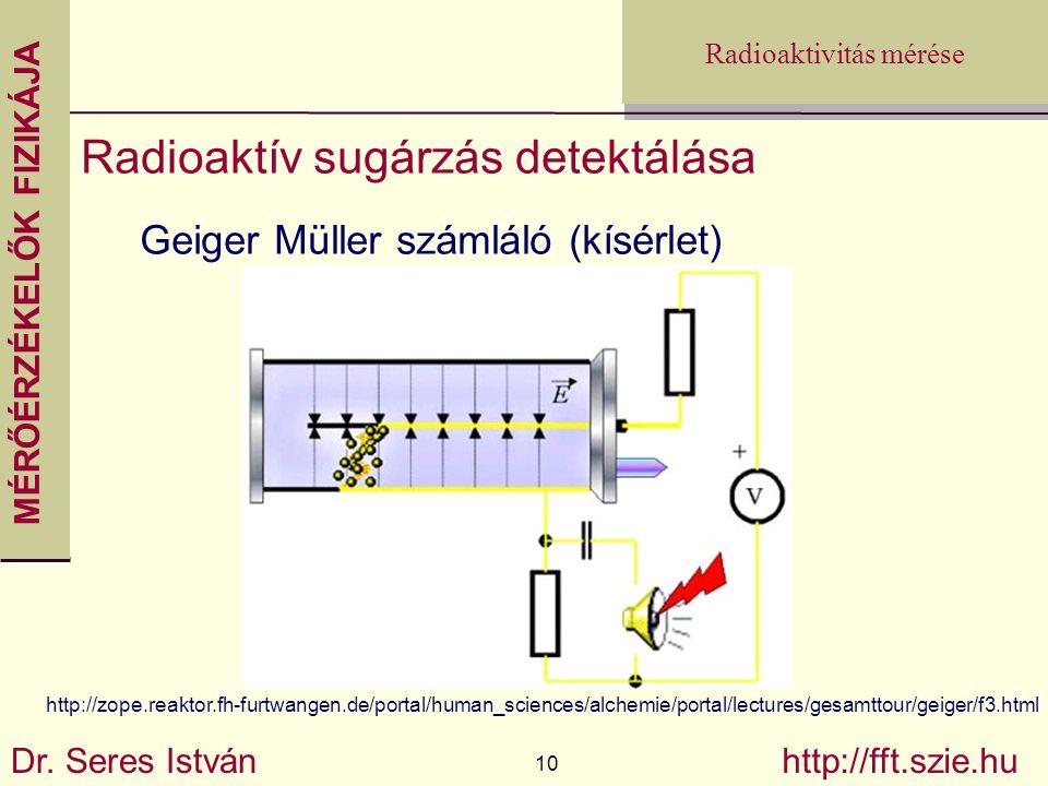 Radioaktív sugárzás detektálása