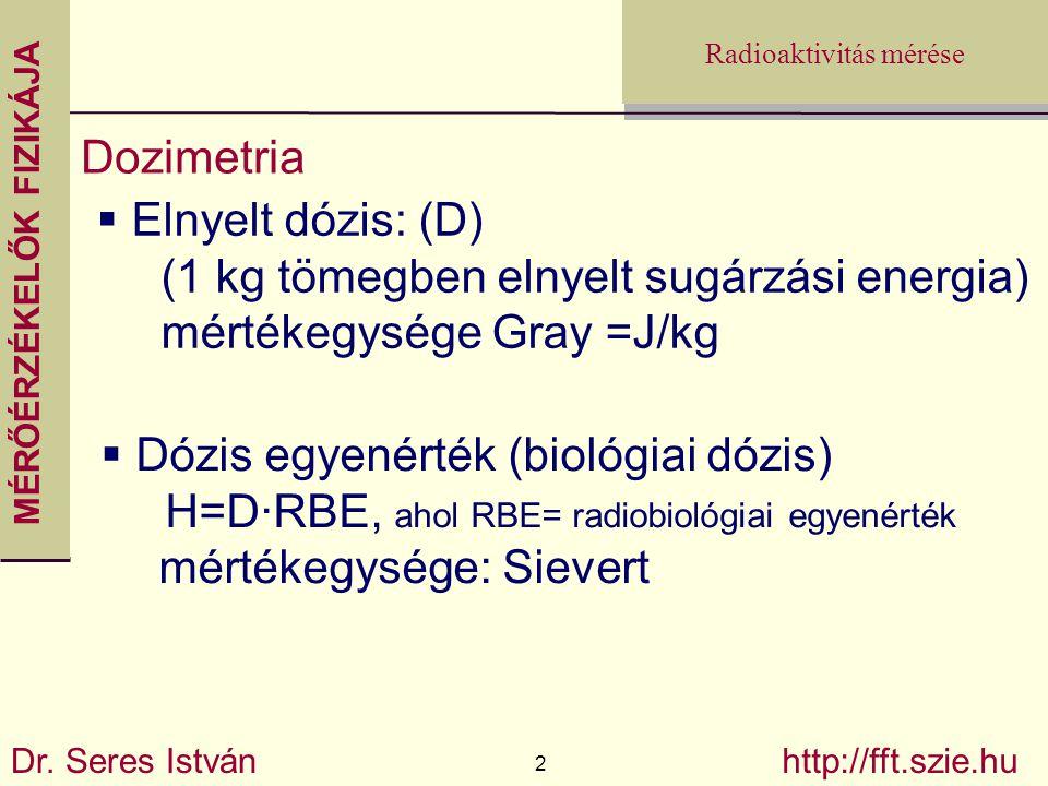 Dozimetria Elnyelt dózis: (D) (1 kg tömegben elnyelt sugárzási energia) mértékegysége Gray =J/kg.