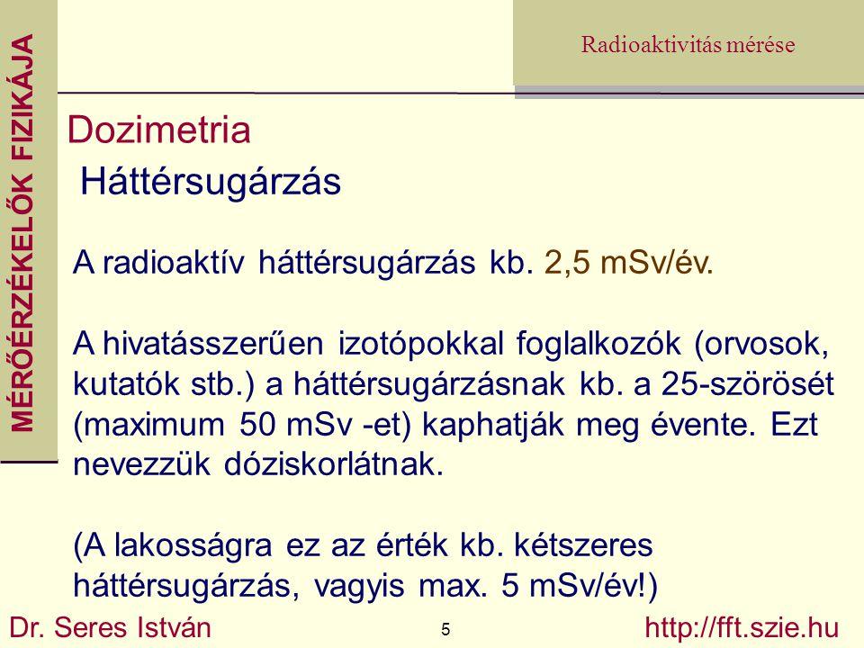 Dozimetria Háttérsugárzás A radioaktív háttérsugárzás kb. 2,5 mSv/év.